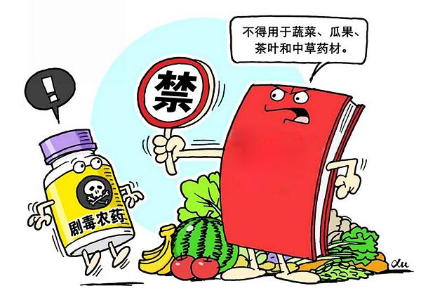 山东青岛:61种高毒高残留农药被禁销