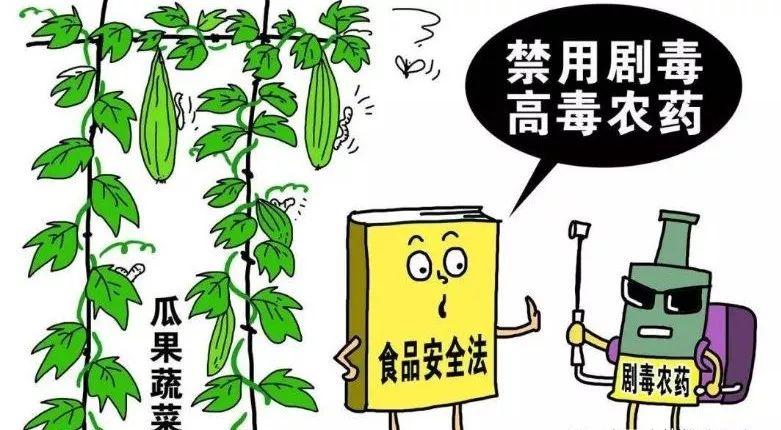 只因使用这种农药,种植户被判有期徒刑六个月并罚款四千!这些农药千万不能乱用 ...