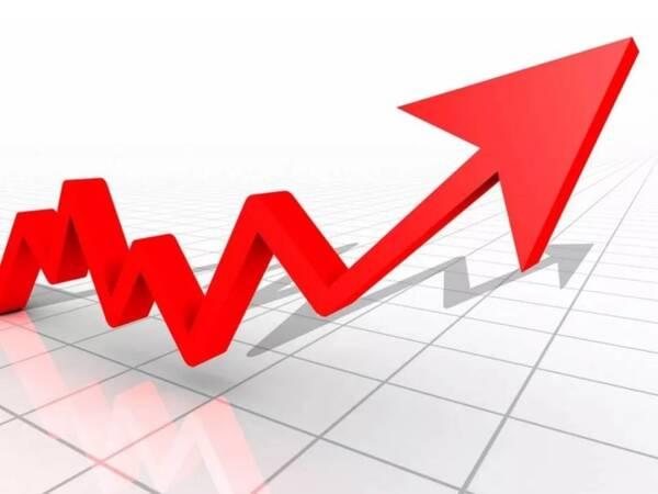 尿素期货主力合约大幅上涨
