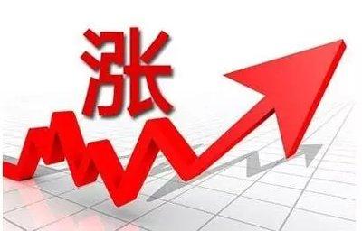草甘膦价格突破8万,尿素价格超过3000元/吨